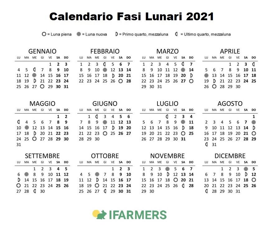 Calendari Fasi Lunari